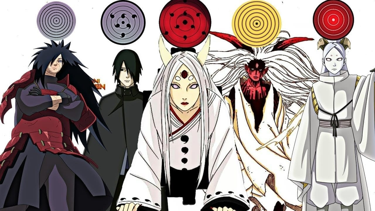 5 Strongest and 5 Weakest Eyes in Naruto