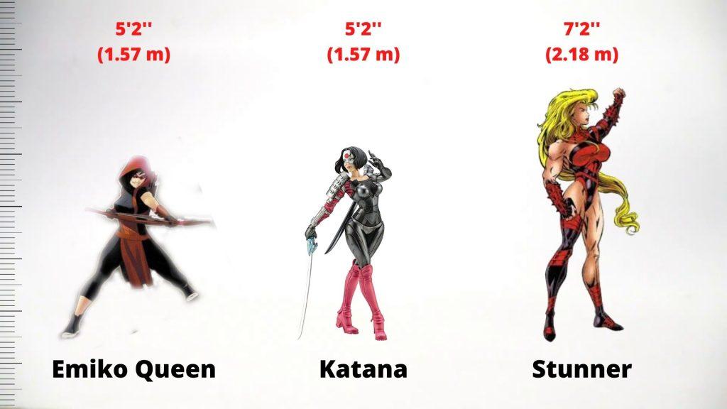 Average human hero/villains height