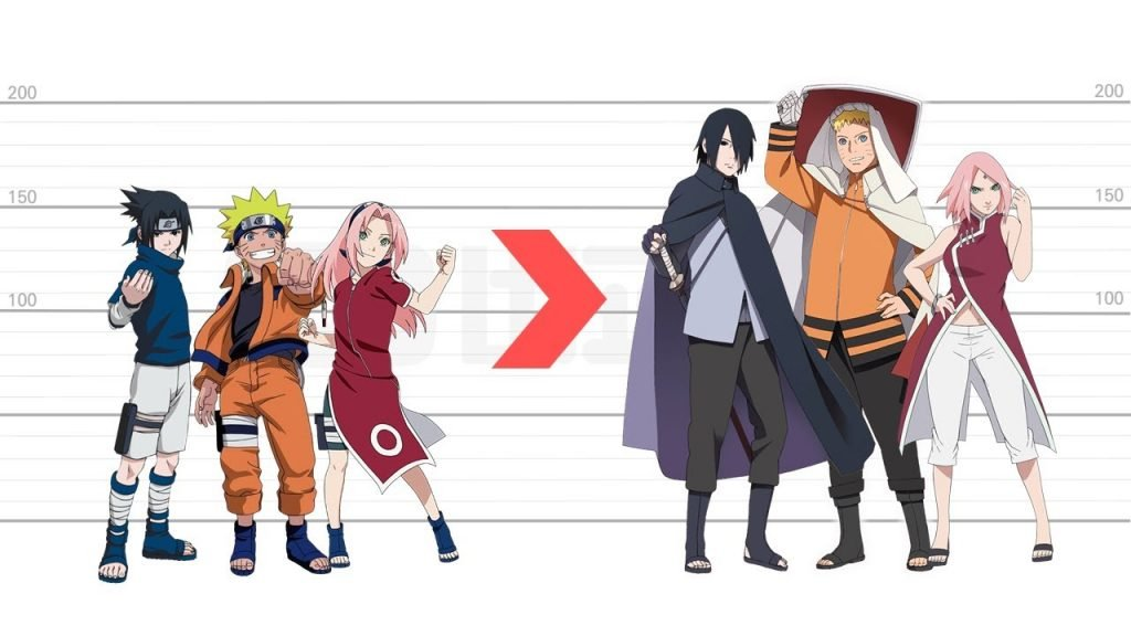 How Tall Are Naruto Characters?